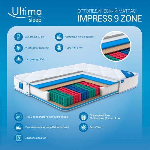 МАТРАС IMPRESS 9 Zone