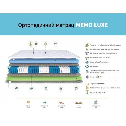 Матрас MEMO LUX 7 ZONE